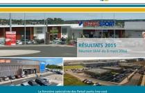 Présentation des résultats annuels au 31-12-2015